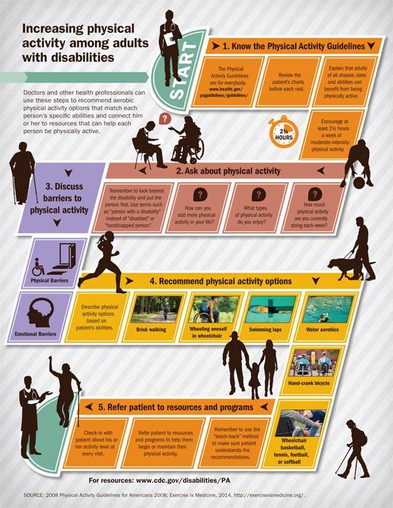 infographic_570px